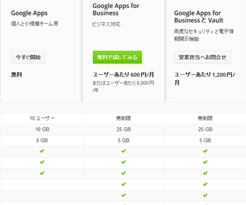 Google Appsプラン
