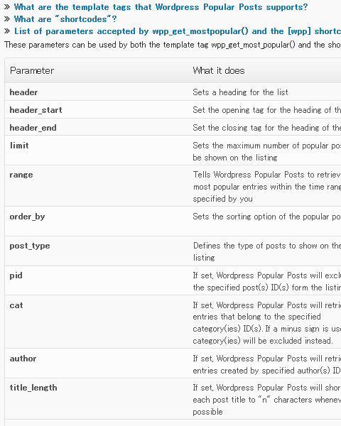 Wordpress Popular Postsのパラメータ