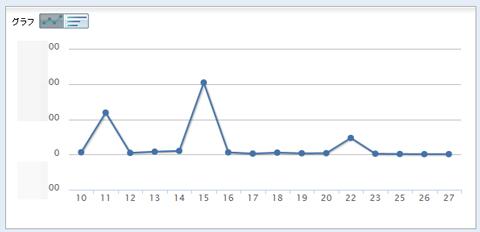 オンライン家計簿ランキング