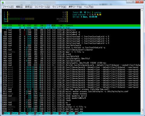 php-fpmのservers設定を変更してhtopでチェックする