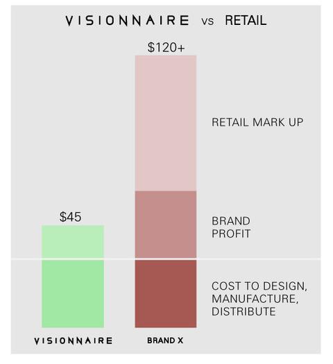 Kickstarter 万年筆「Visionnaire」
